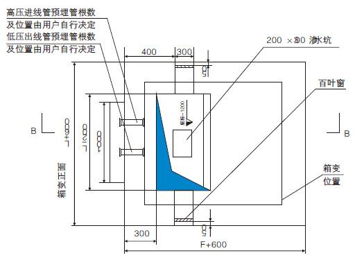 为进线方便用户可根据现场实际情况在三个或四个方向设置电缆井2