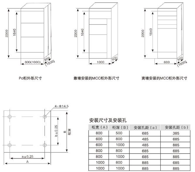 GCK低压抽出式开关柜外形尺寸安装尺寸